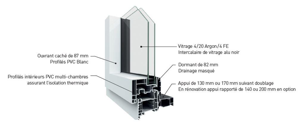 angle fenêtre multimatériaux alu syma pvc