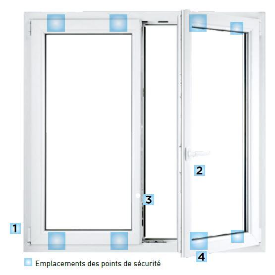Les Fenêtres Pvc Sy El Fenêtre Et Portes Sur Mesure