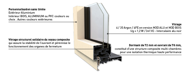 angle fenêtre alu multimatériaux syma alu